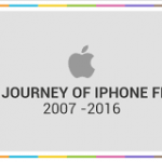 The Journey of iPhone from 2007 – 2016